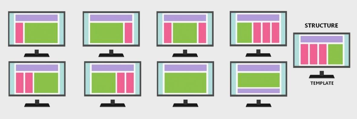 Thème template de site vitrine - Des modèles de site conçus par secteur d'activité et personnalisable par métier.