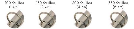 Capacité feuilles anneaux classeur